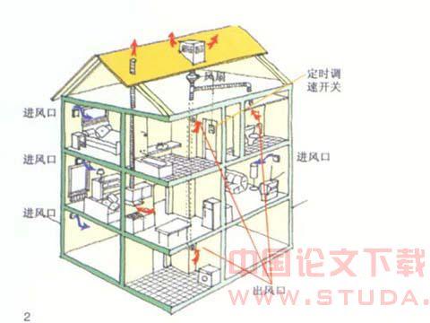 发展绿色建筑的策略与实施技术体