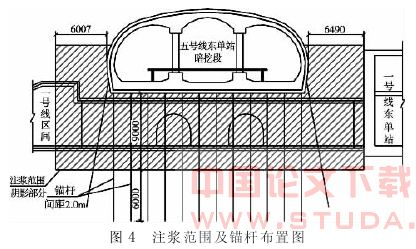 地铁暗挖车站施工对下卧既有地铁的保护