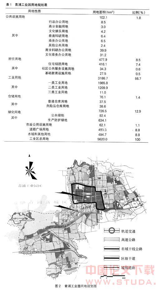 青浦工业园区规划编制思考