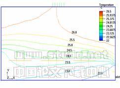 空调系统送风方式对热舒适性的影响