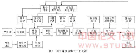 广州地铁三号线赤岗塔站位于广州市
